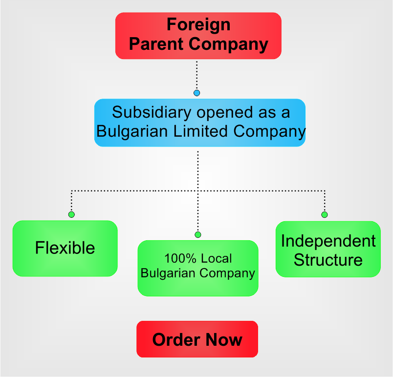 subsidiary-in-Bulgaria.png